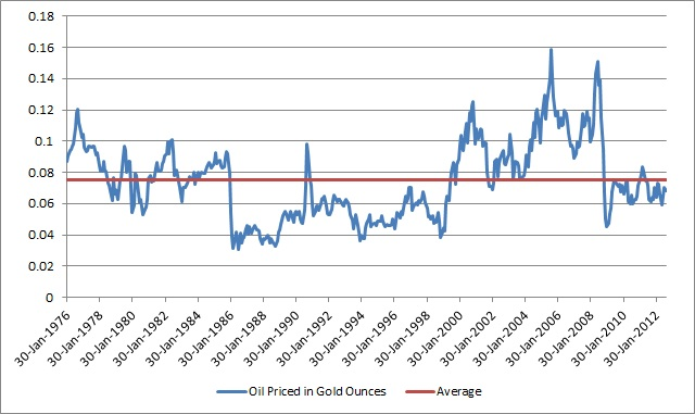 ratio analysis on imperial oil limited Imperial oil limited (tsx:imo) has a qi value of 3700000 the purpose of the qi value is to help identify companies that are the most undervalued.